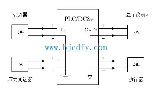信号隔离器 变送器应用
